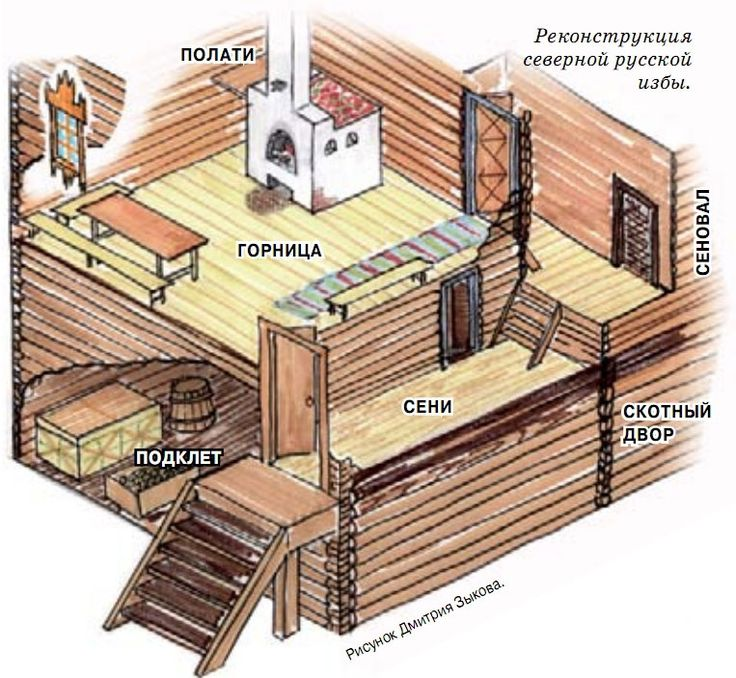 俄罗斯原木小屋:在树林方舟
