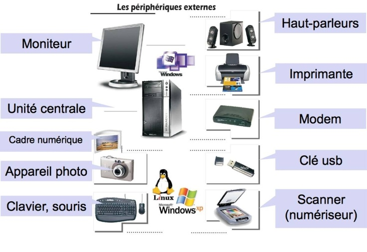 imperative french essayer Looking for definition of essential essential explanation define essential by webster's dictionary, wordnet lexical database, dictionary of computing, legal dictionary, medical dictionary, dream dictionary.