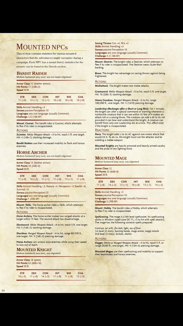 Monster Sheets 5e