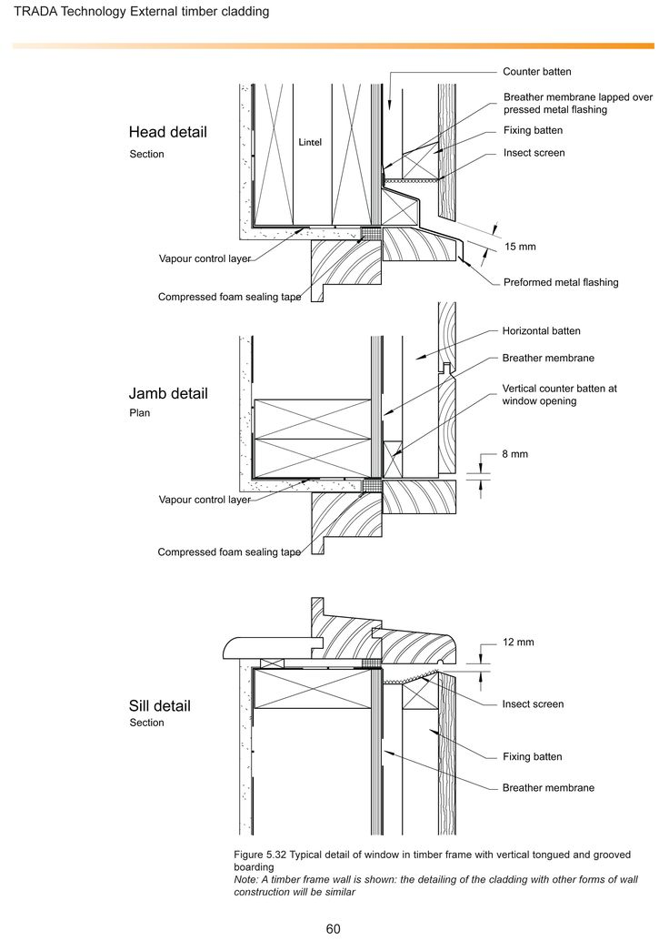 Wall Cladding Details : Timber cladding details google search detales