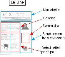 comment réaliser un journal scolaire