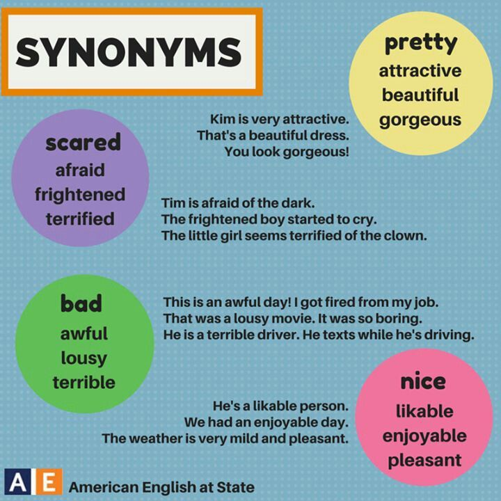 Avoiding synonyms