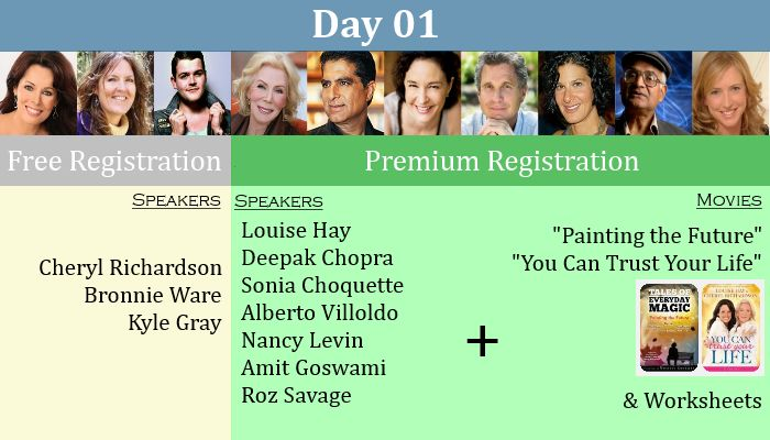 The much awaited #Hay #House #World #Summit 2014 started on 31-May-2014. Although this year, there were 2 types of registration available – #Free and #Paid ($7), it did not take me long to decide to take the Paid #Registration as for $7 what was offered was way over its true worth.