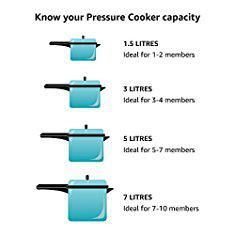 Hard Anodised Cookware. Hawkins CB65 Hard Anodised Pressure Cooker, 6.5-Liter, Contura Black.  #hard #anodised #cookware #hardanodised #anodisedcookware