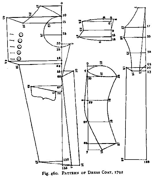 18th Century Clothing Patternss - History of Fashion Design | sewing ...