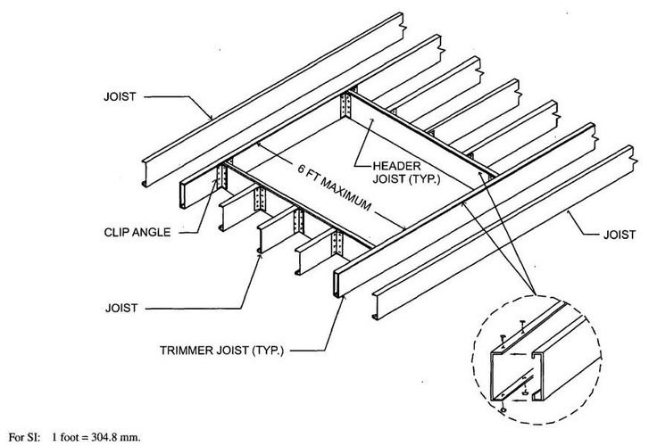 Cold Formed Metal Ceiling Framing Google Search Metal