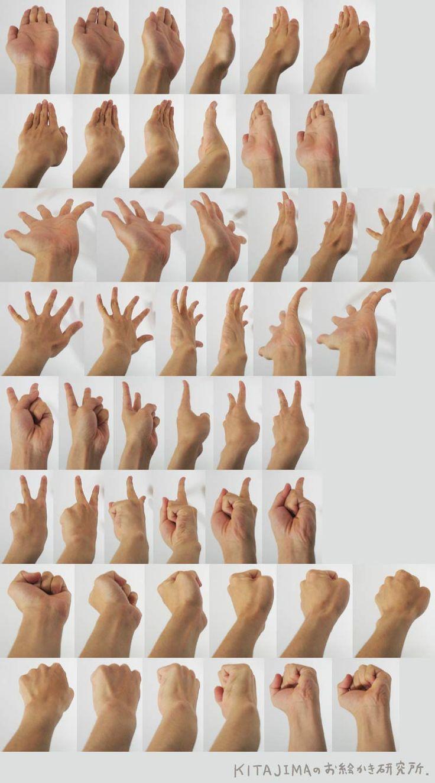 手の描き方