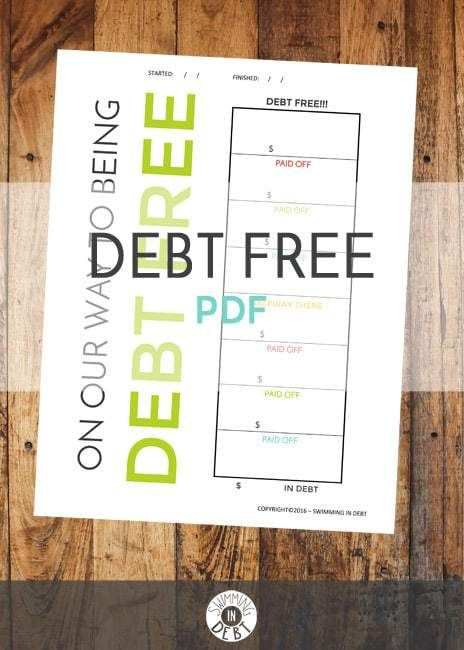 Are you swimming in debt and have no idea what debt to start paying off first? Use our debt calculator to figure out how to pay off debt. It's FREE!