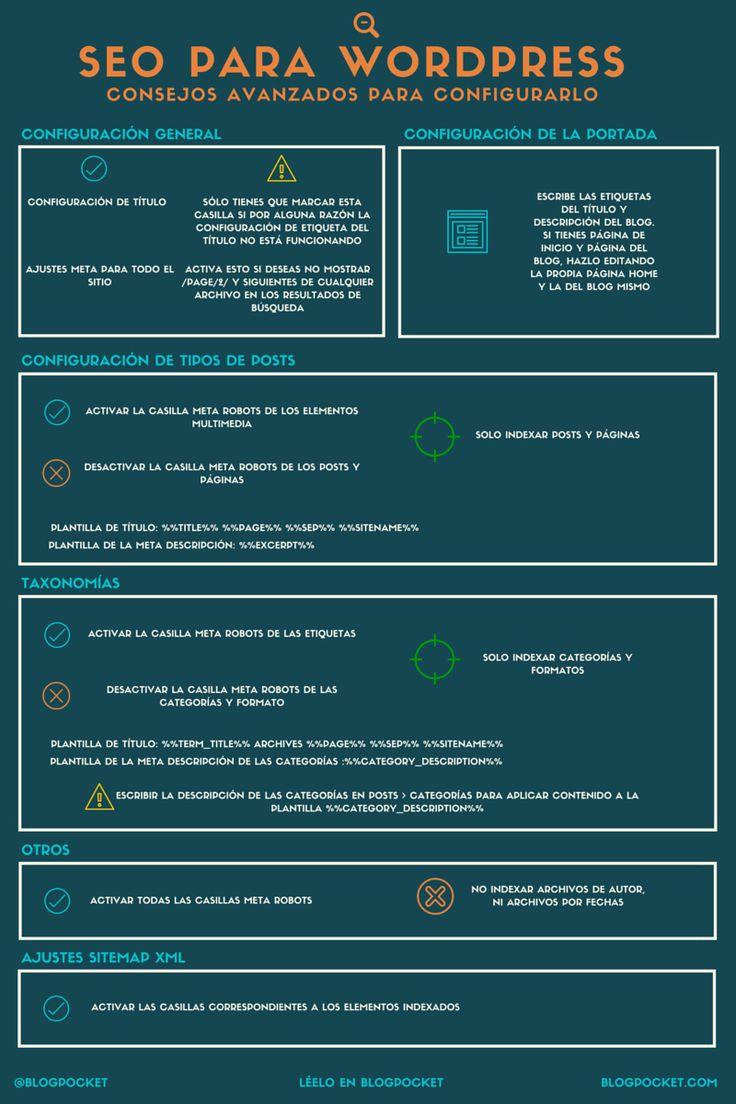 #infografía: Súper resumen de configurar el plugin WordPress #SEO by Yoast http://bit.ly/1LTVsFW #blogging
