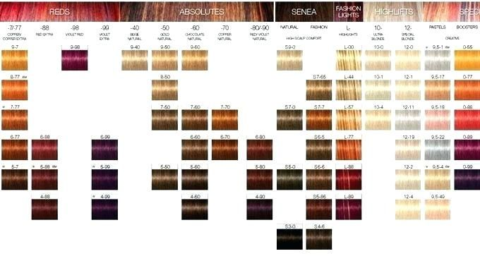 Schwarzkopf Igora Royal Hair Color Chart Pdf Colour Jpg 680 380 Hair Color Chart Color Chart Schwarzkopf Color