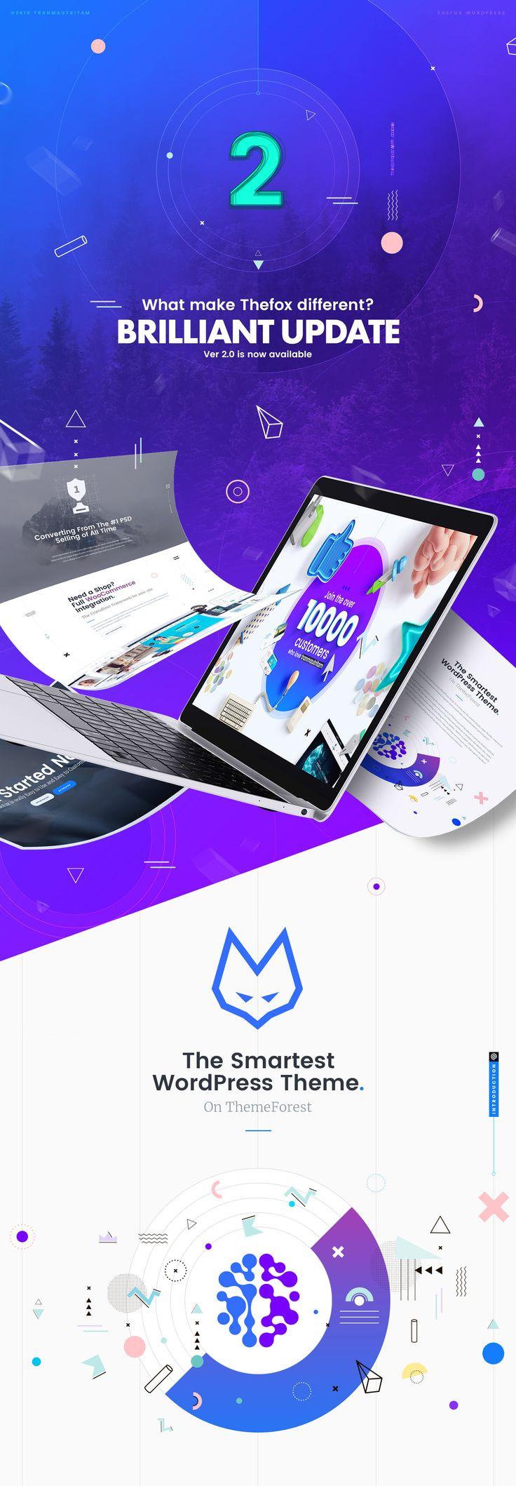 TheFox | Responsive Multi-Purpose WordPress Theme #wordpress #localization #blog • Download theme ➝ https://themeforest.net/item/thefox-responsive-multipurpose-wordpress-theme/11099136?ref=pxcr