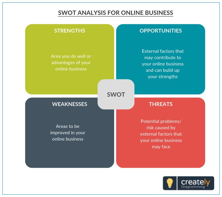 swot analysis for car service centre Situation analysis premier airport transportation is entering its first year of business the basic market need is for a professional, reliable, transportation service offering limousine-like experience at a reasonable price point.