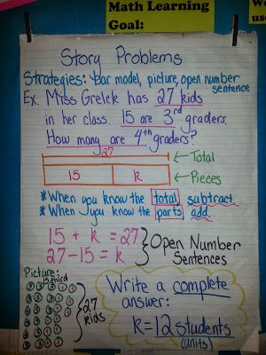 25 best Strip Diagrams images on Pinterest | Strip diagram, Math anchor charts and Teaching math