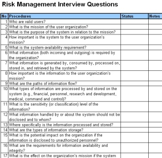 Best 25+ Management Interview Questions Ideas On Pinterest | Interview  Questions, Leadership Interview Questions And Commonly Asked Interview  Questions