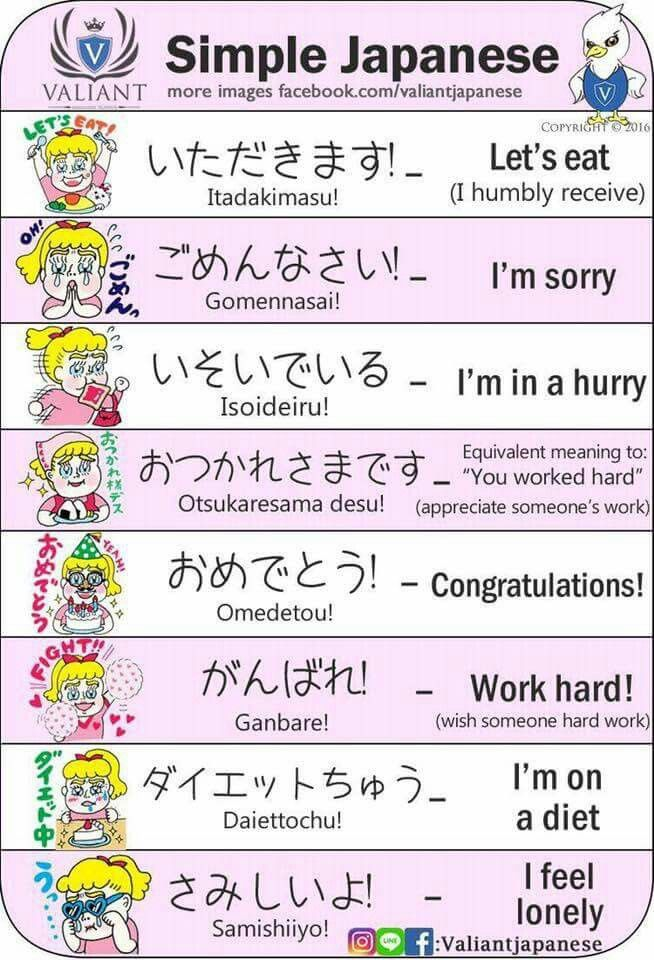 Simple phrases | anything jap | Japanese language ...