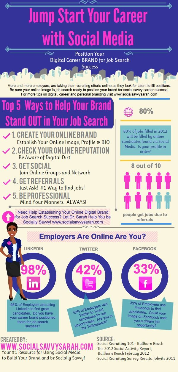 432 best Recruitment images on Pinterest Gym, Human resources - 10 tips for creating a resume