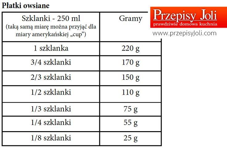 tabela płatki owsiane