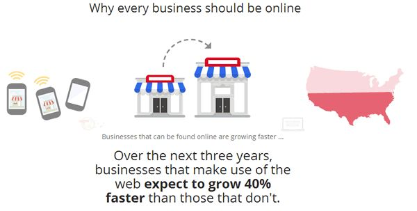 10 benefits of SEO for small businesses  http://www.reliablesoft.net/benefits-of-seo-for-small-businesses/