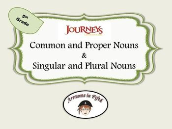 would meeting point be a common nouns Unit on nouns: covers identifying nouns, common and proper nouns, and singular and plural nouns this is for a 17 page unit on nouns it covers identifying nouns, common and proper nouns, and singular and plural nouns.