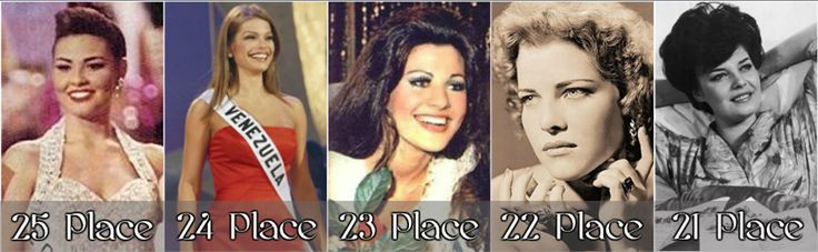 My Lonely Projection: Most Beautiful Miss Universe 1st Runner up, 25th p...