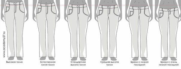 Джинсы с высокой посадкой называются high-wastedи original. В первом случае верхний край джинсов прикрывает естественную линию талии, во втором – начинается с нее. Такие джинсы подчеркивают женственность изгибов, делают акцент на талии и мягко вытягивают фигуру. Однако будьте осторожны: джинсы с высокой посадкой могут привлечь внимание к широковатым бедрам.  Джинсы со средней посадкой – это regular иmedium(mid) rise. Пояс таких джинсов проходит чуть ниже естественной линии талии. Эта…