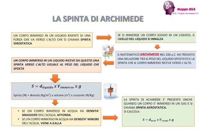 La spinta di Archimede – barbara murari