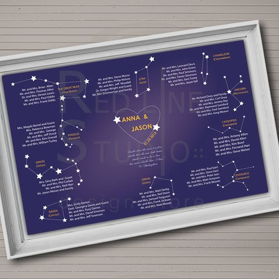 Wedding seating chart Constellation theme Table order by redlinecs, €45.00