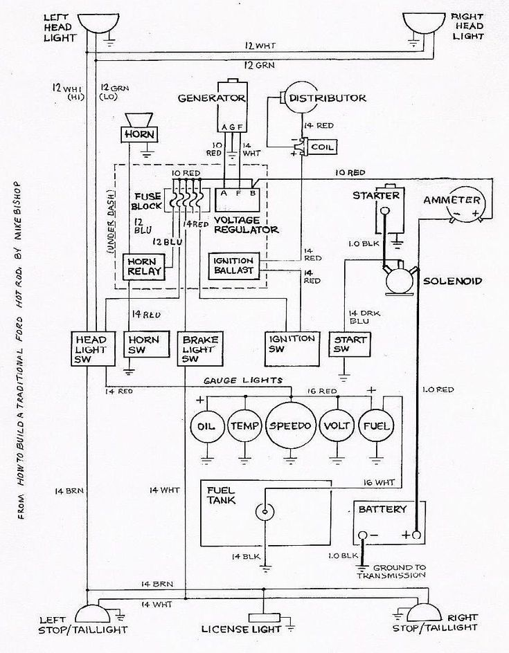 21 automatic basic wiring diagram for you