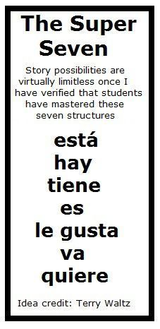 Get easily started wit TPRS with this high frequency Spanish verbs list!