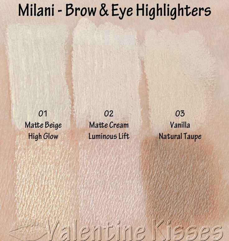 Valentine Kisses: Milani Brow & Eye Highlighters - 3 shade duos - pics, swatches, review