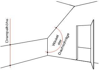 Schrank speziell für die Dachschräge tischlern