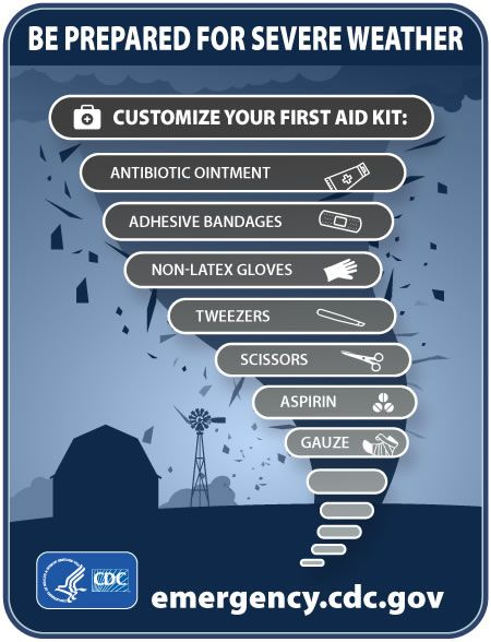 Make sure your first aid kit has the essentials and is customized for your family's medical needs.
