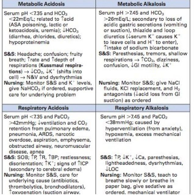 how to tell between respiratory and metabolic acidosis