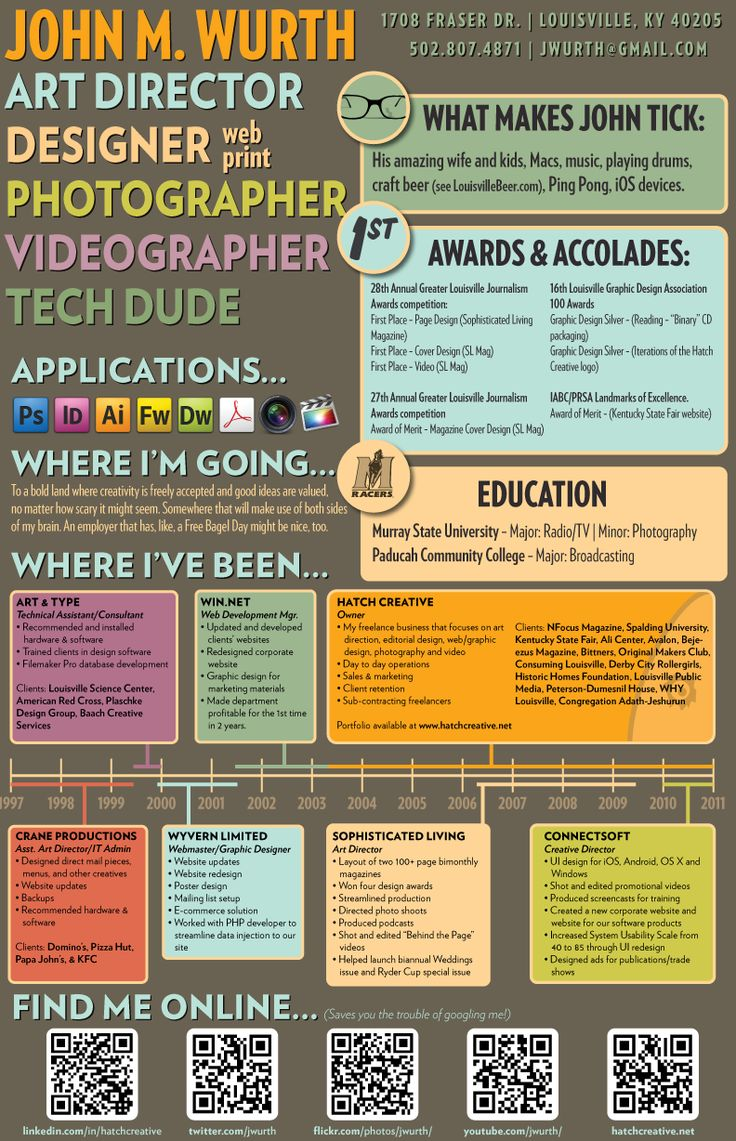 College Resume Builder Pdf  Best Bad Resume Images On Pinterest  Resume Ideas Best Resume  How To Write A Resume And Cover Letter Word with Resume Outline Example Pdf John M Wurth  Art Director Louisville Kentucky Resume Extracurricular Resume Pdf