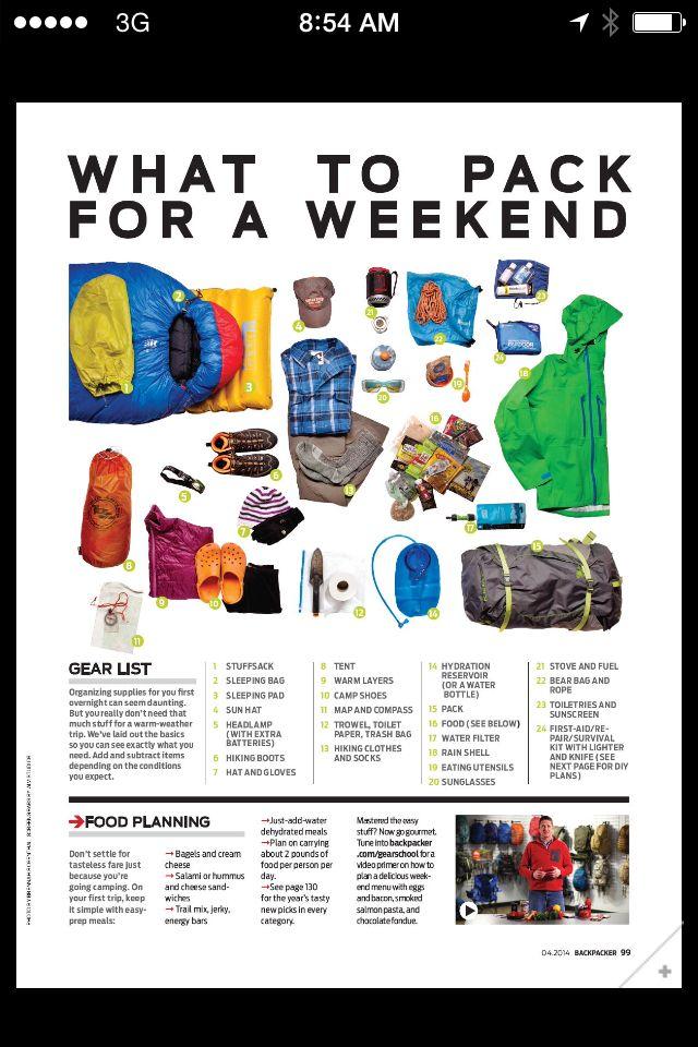 Weekend Backpacking Essentials Backpacker Magazine Backpacking Wish List Pinterest
