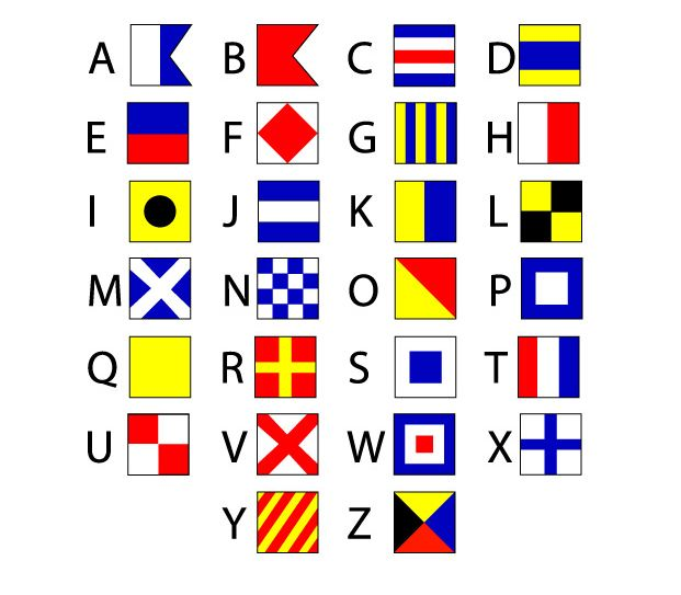 naval flags and meanings