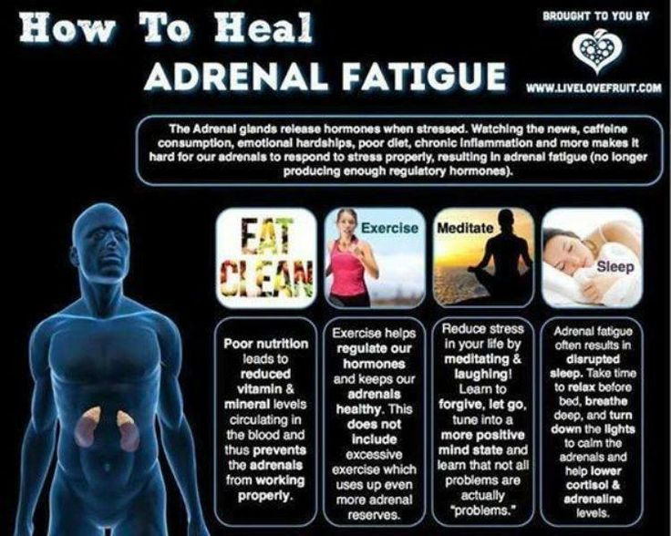 Can You Heal Adrenal Fatigue Naturally