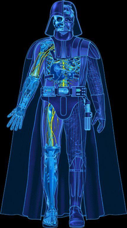 Darth Vader's Blueprint