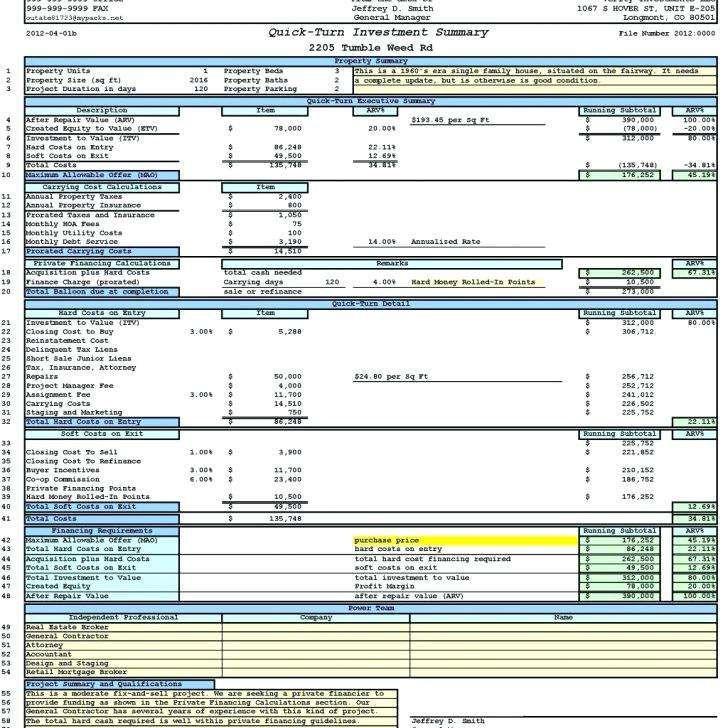 House Flipping Spreadsheet Template Financial Budget Spreadsheet Real Estate Business Plan Estimate Template