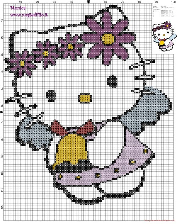Encontrado en es.my.cross.stitch.patters.com Hello Kitty Og helt vildt mange andre broderi mønstre