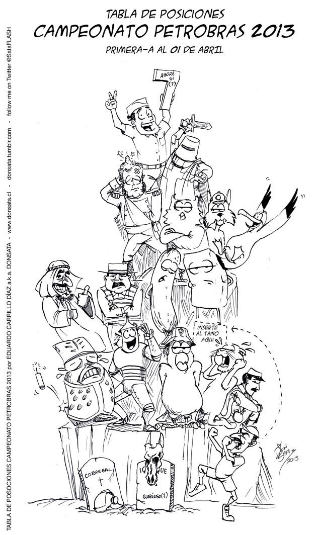 Tabla de Posiciones en caricaturas, 01 de Abril