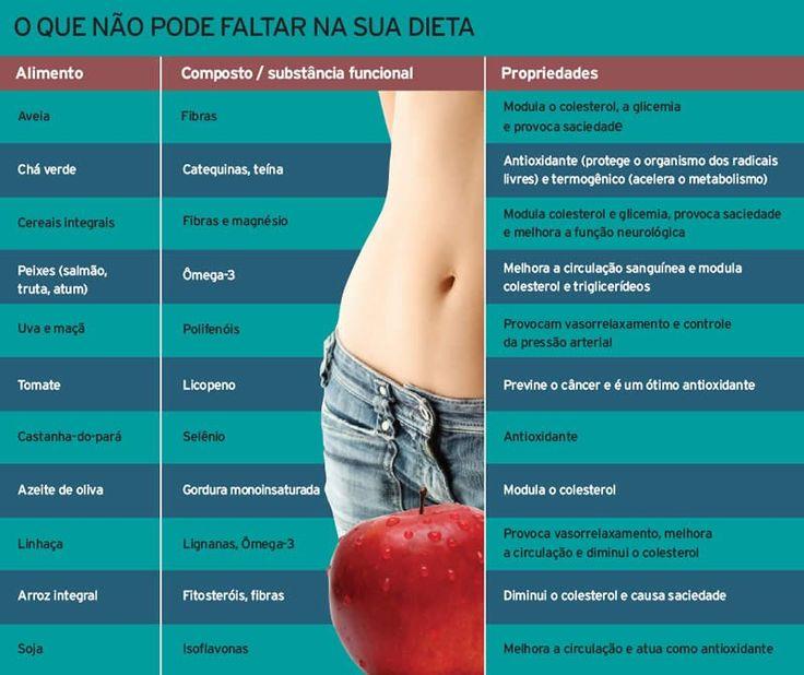 Olha quantas dicas legais para termos saúde e qualidade de vida!     Nutrição e Bem Estar          É muito fácil se cuidar e ter saúde!...
