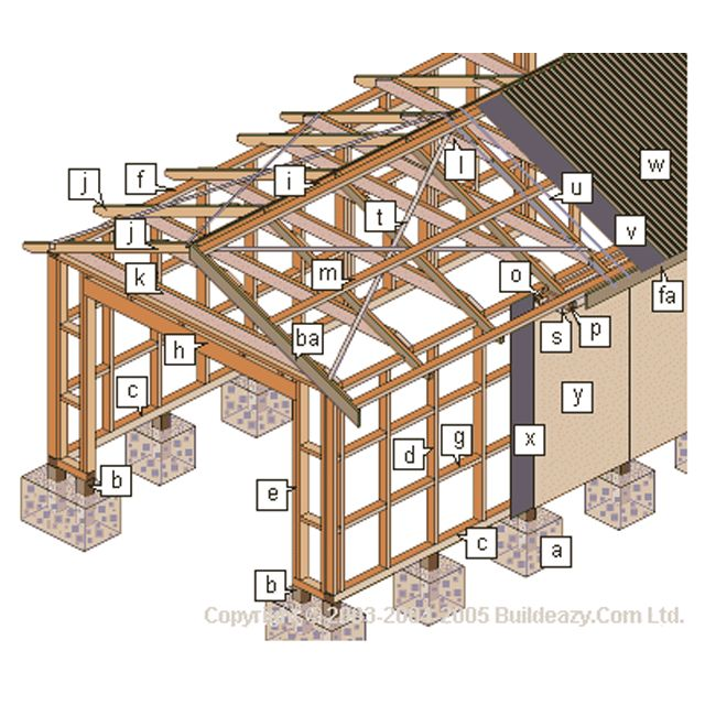 Free Woodworking Plans To Build A Garage Buildeazy 39 S Free