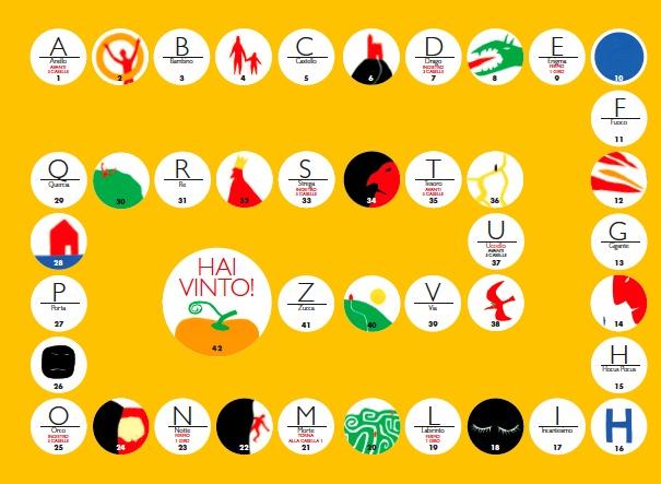 Alfabeto delle fiabe - Bruno Tognolini e Antonella Abbatiello (Il gioco finale)