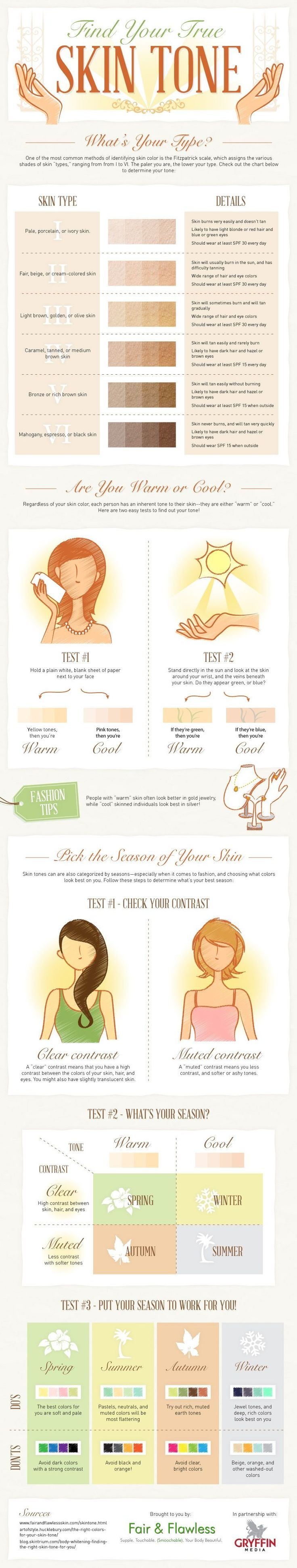 How To Find Your Skin Tone ...... This infographic from fair and flawless shows you step by step how to find your skin tone. Once you've found it, you'll then be able to determine what colors look best on you, and which you'd be better steering clear of......Kur <3 <3