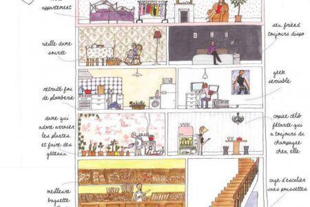 Avec une poésie qui rappelle le grand Sempé qui lui aussi a si bien croqué les us et coutumes des Parisiens, Kanako Kuno, l'illustratrice du site...
