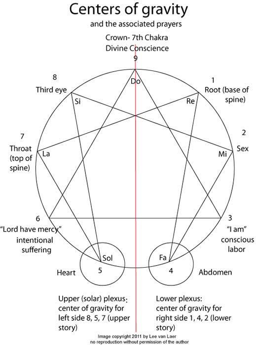 Ungewöhnlich 7 Draht Diagramm Des Anhängers Ideen - Die Besten ...