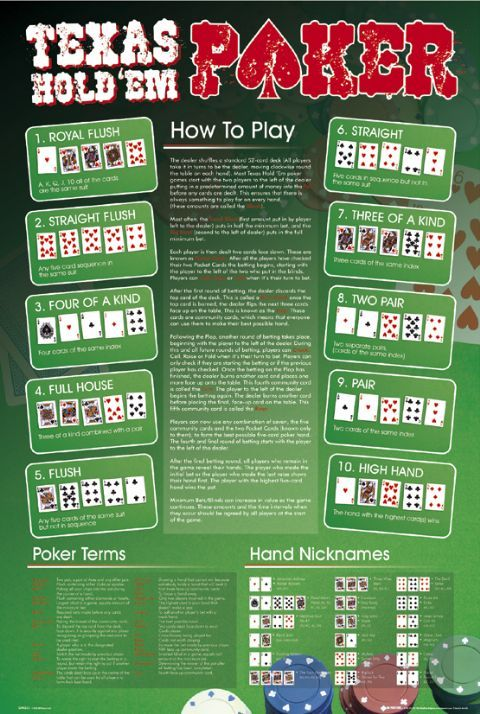 Texas holdem rules what beats what