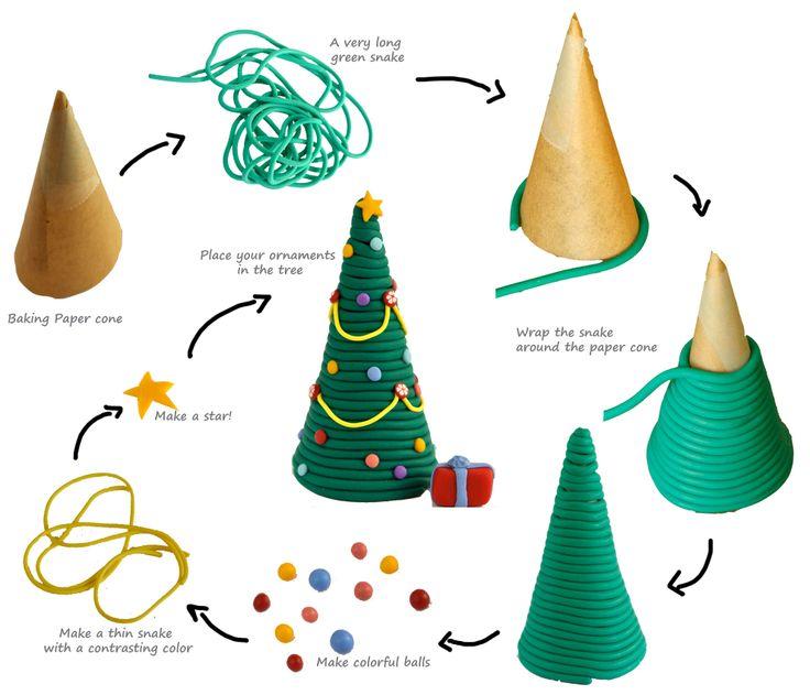tutorial-christmas-tree.jpg (1984×1701)