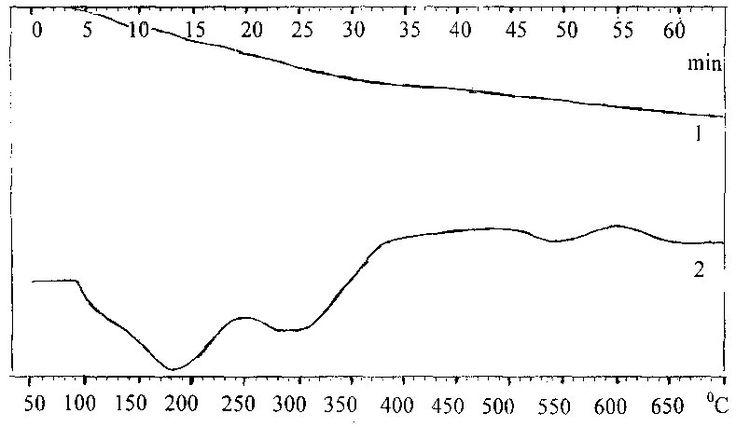 Ιδιότητες δομής και ιόντων ανταλλαγής φυσικού ζεόλιθου – Structural and Ion-Exchange Properties of Natural Zeolite